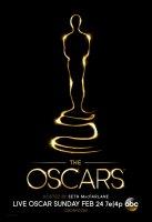 85. Annual Academy Awards
